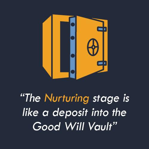 music-marketing-vault